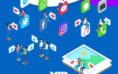 Rede Social: como fazer direito?